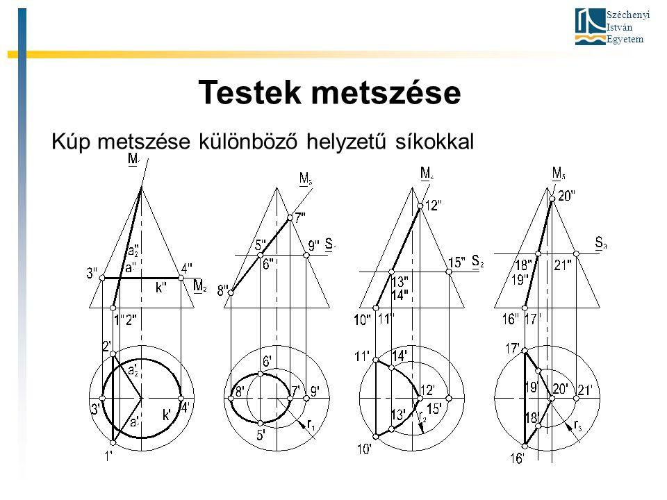 Széchenyi István Egyetem Testek metszése Kúp metszése különböző helyzetű síkokkal