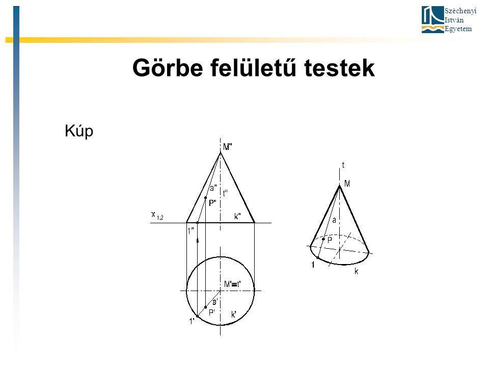 Széchenyi István Egyetem Görbe felületű testek Kúp