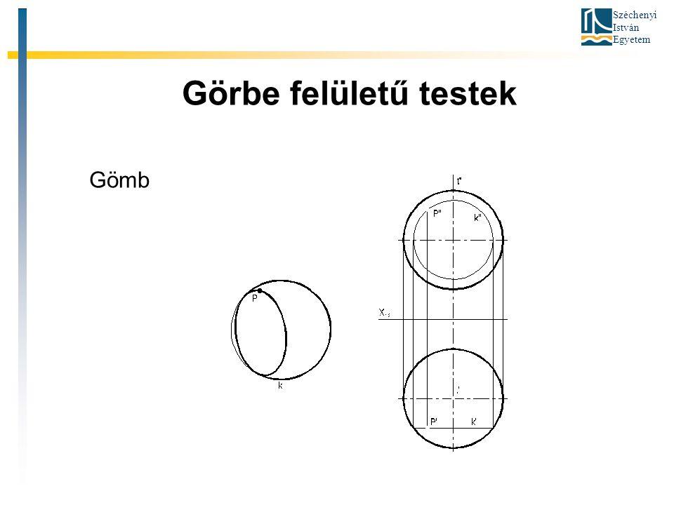Széchenyi István Egyetem Görbe felületű testek Gömb