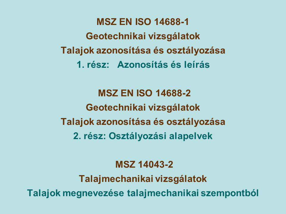 MSZ EN ISO 14688-1 Geotechnikai vizsgálatok Talajok azonosítása és osztályozása 1. rész: Azonosítás és leírás MSZ EN ISO 14688-2 Geotechnikai vizsgála