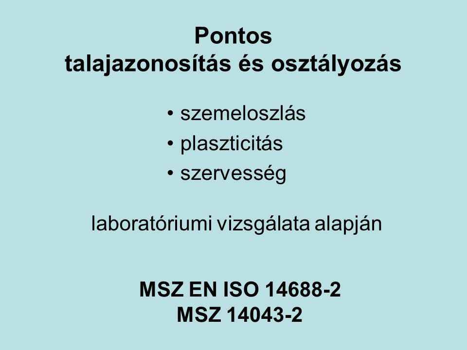 Pontos talajazonosítás és osztályozás szemeloszlás plaszticitás szervesség laboratóriumi vizsgálata alapján MSZ EN ISO 14688-2 MSZ 14043-2