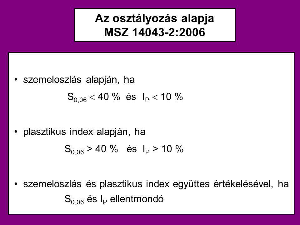 Az osztályozás alapja MSZ 14043-2:2006 szemeloszlás alapján, ha S 0,06  40 % és I P  10 % plasztikus index alapján, ha S 0,06 > 40 % és I P > 10 % s