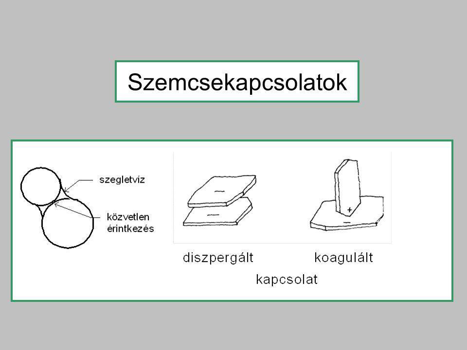 Szemcsés talajok tömörségének minősítése a régi MSZ szerint 0 < T re < 1/3laza 1/3 < T re < 2/3közepesen tömör 2/3 < T re < 1 tömör