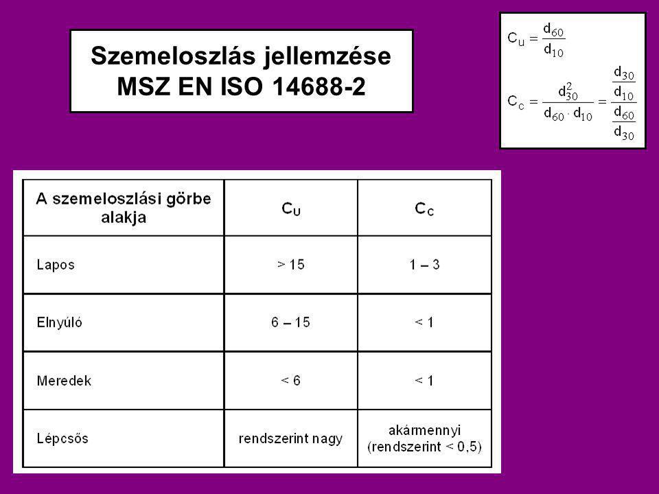 Szemeloszlás jellemzése MSZ EN ISO 14688-2