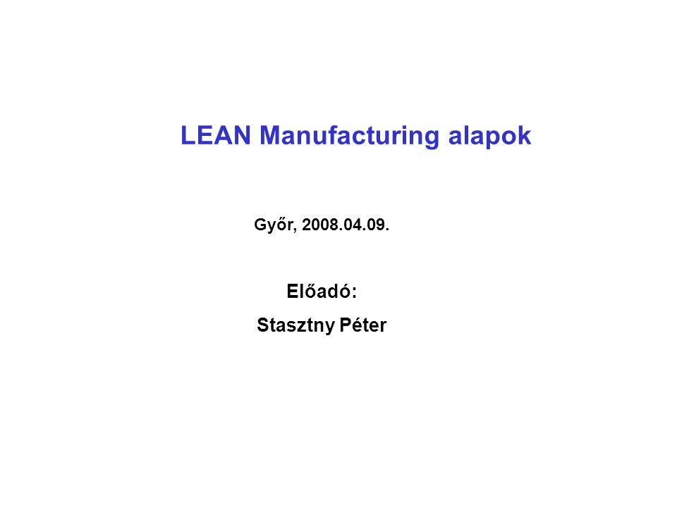 Győr, 2008.04.09. Előadó: Stasztny Péter LEAN Manufacturing alapok