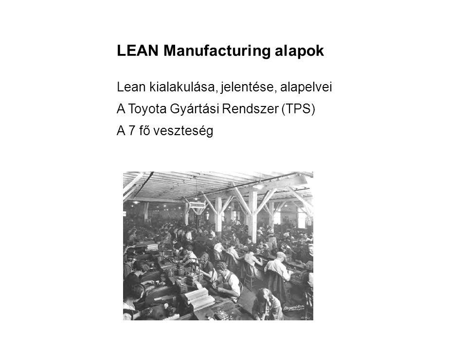 LEAN Manufacturing alapok Lean kialakulása, jelentése, alapelvei A Toyota Gyártási Rendszer (TPS) A 7 fő veszteség