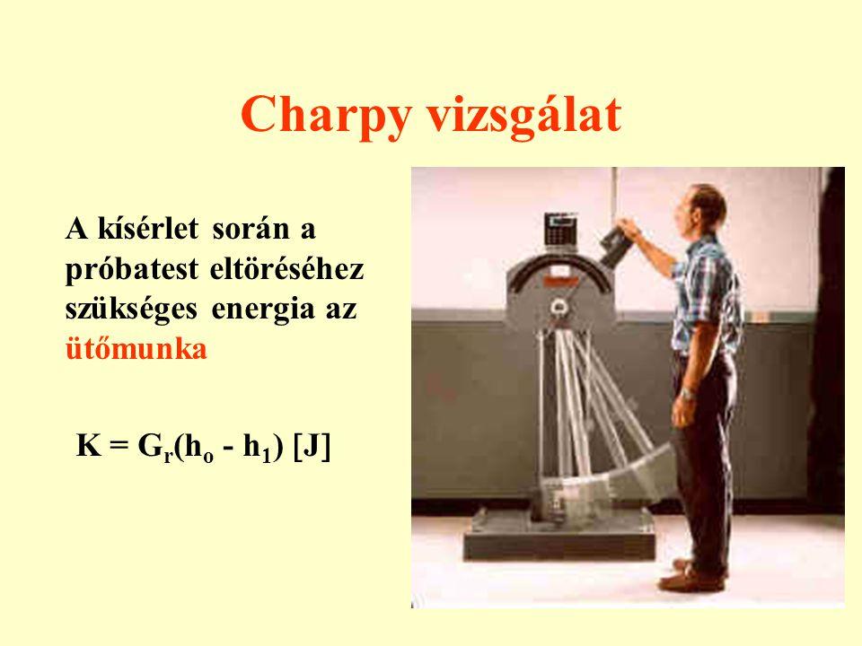 Charpy vizsgálat A kísérlet során a próbatest eltöréséhez szükséges energia az ütőmunka K = G r (h o - h 1 )  J 