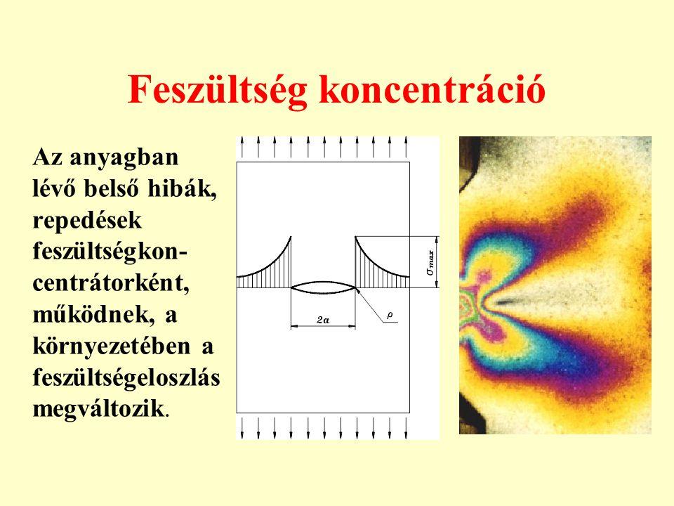 Feszültség koncentráció Az anyagban lévő belső hibák, repedések feszültségkon- centrátorként, működnek, a környezetében a feszültségeloszlás megváltoz