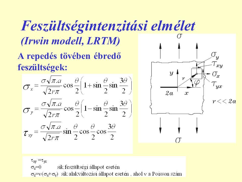 Feszültségintenzitási elmélet (Irwin modell, LRTM) A repedés tövében ébredő feszültségek: