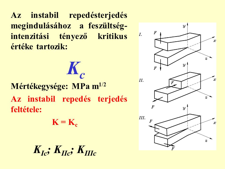 Az instabil repedésterjedés megindulásához a feszültség- intenzitási tényező kritikus értéke tartozik: K c Mértékegysége: MPa m 1/2 Az instabil repedé