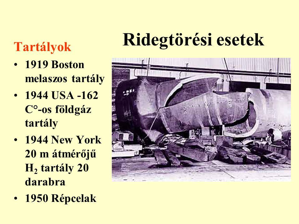 Ridegtörési esetek Tartályok 1919 Boston melaszos tartály 1944 USA -162 C°-os földgáz tartály 1944 New York 20 m átmérőjű H 2 tartály 20 darabra 1950