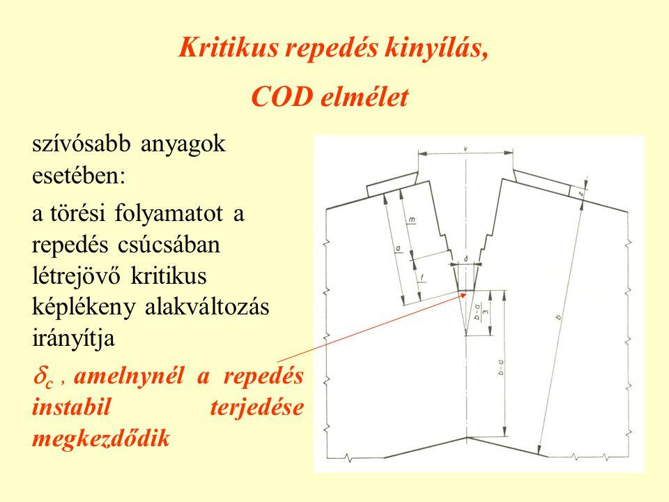 Kritikus repedés kinyílás, COD elmélet szívósabb anyagok esetében: a törési folyamatot a repedés csúcsában létrejövő kritikus képlékeny alakváltozás i