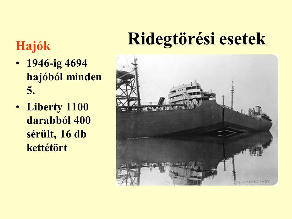 Ridegtörési esetek Hajók 1946-ig 4694 hajóból minden 5. Liberty 1100 darabból 400 sérült, 16 db kettétört