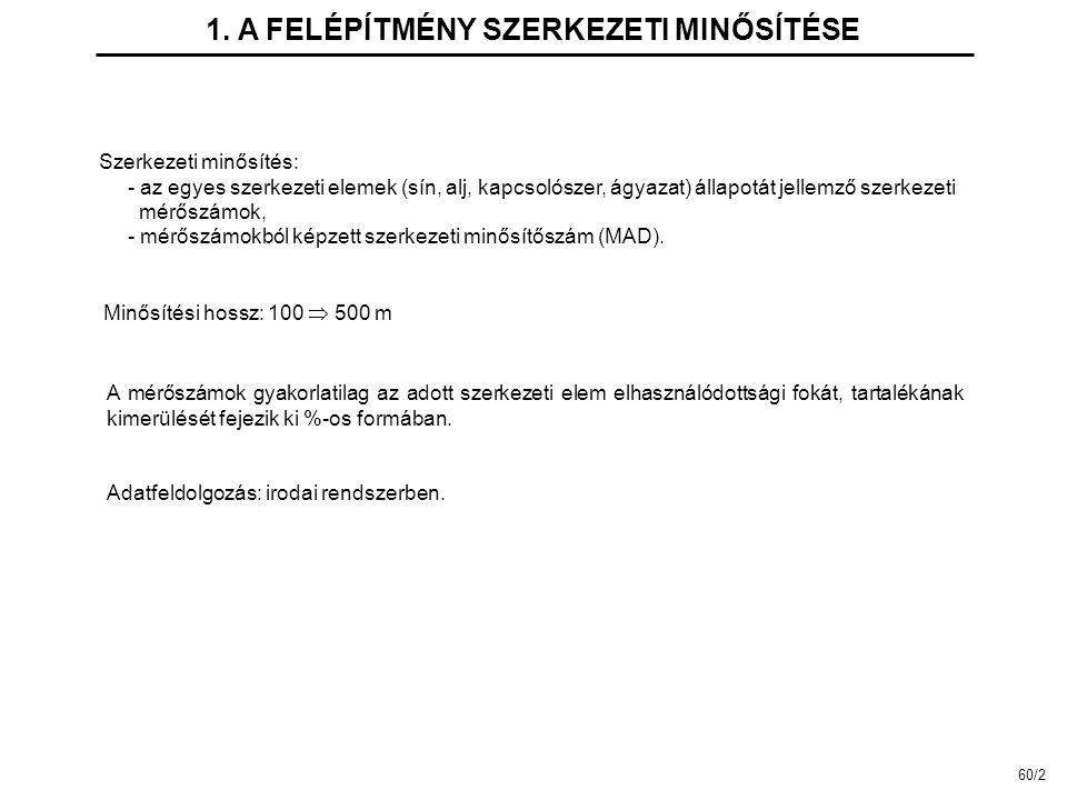 2. DÖNTÉSSEGÍTŐ SZAKÉRTŐI RENDSZEREK Vasútvonalak felépítményének adatai 60/33