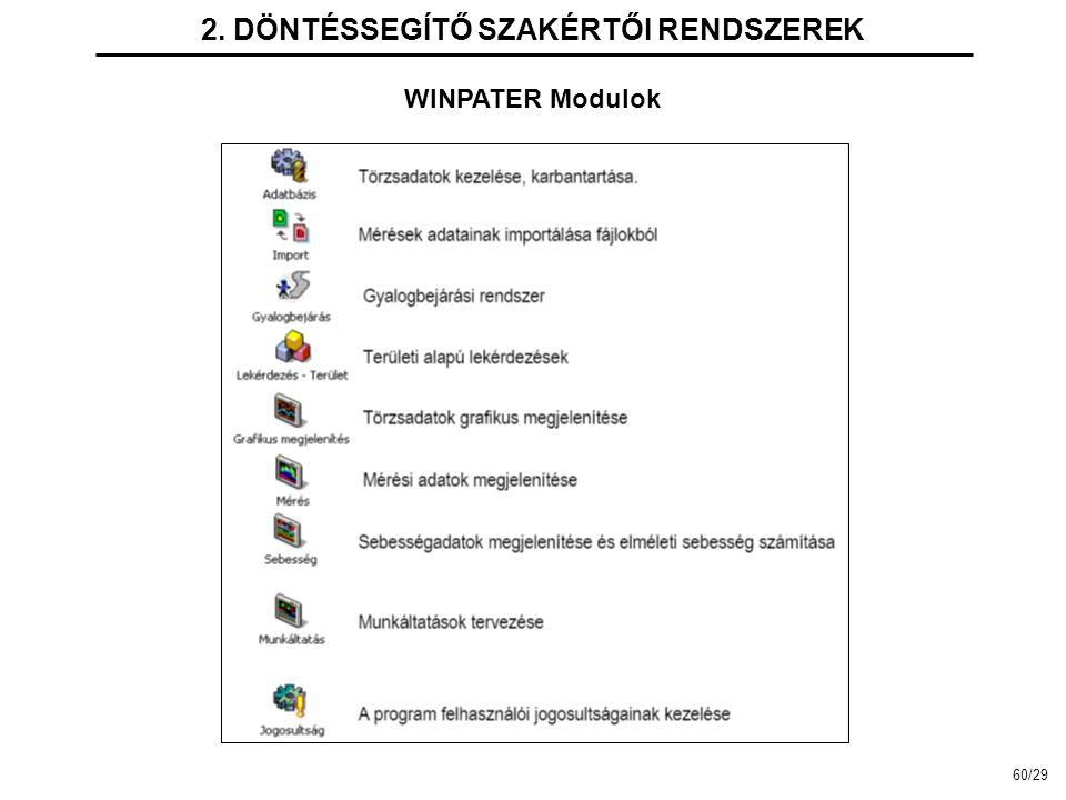 2. DÖNTÉSSEGÍTŐ SZAKÉRTŐI RENDSZEREK WINPATER Modulok 60/29