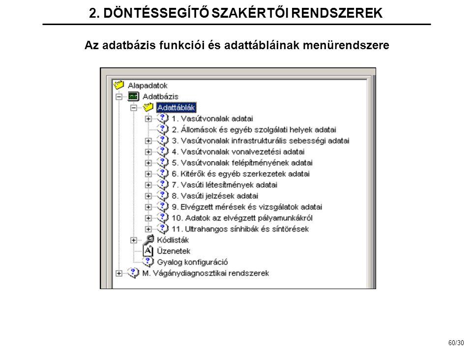 2. DÖNTÉSSEGÍTŐ SZAKÉRTŐI RENDSZEREK Az adatbázis funkciói és adattábláinak menürendszere 60/30