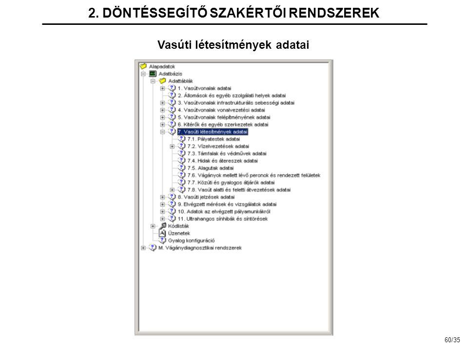 2. DÖNTÉSSEGÍTŐ SZAKÉRTŐI RENDSZEREK Vasúti létesítmények adatai 60/35