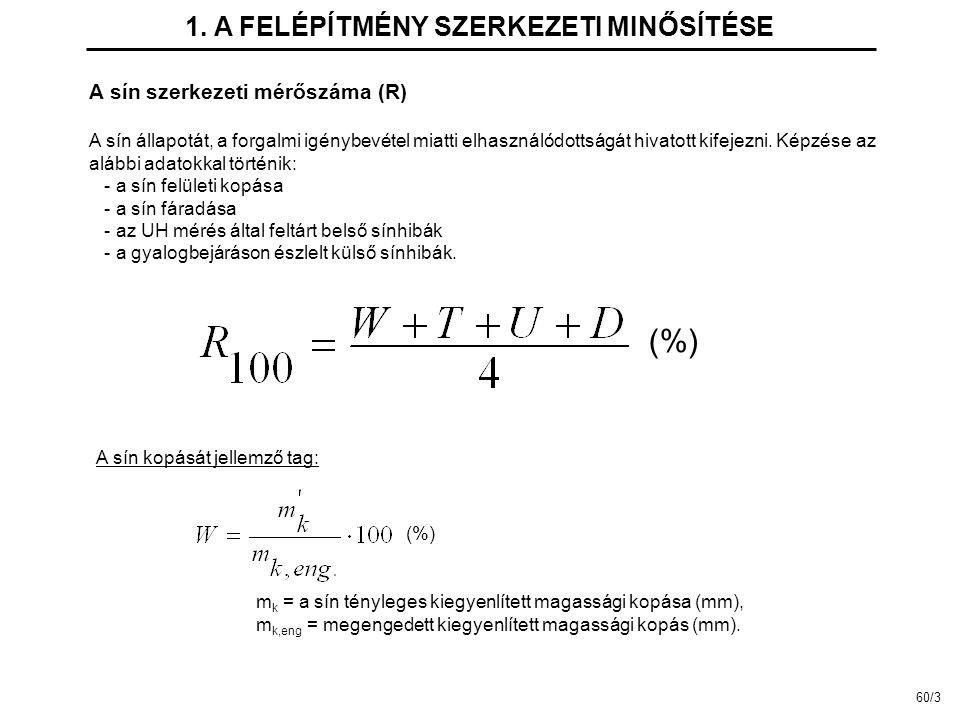 2. DÖNTÉSSEGÍTŐ SZAKÉRTŐI RENDSZEREK Kitérők és egyéb szerkezetek adatai 60/34