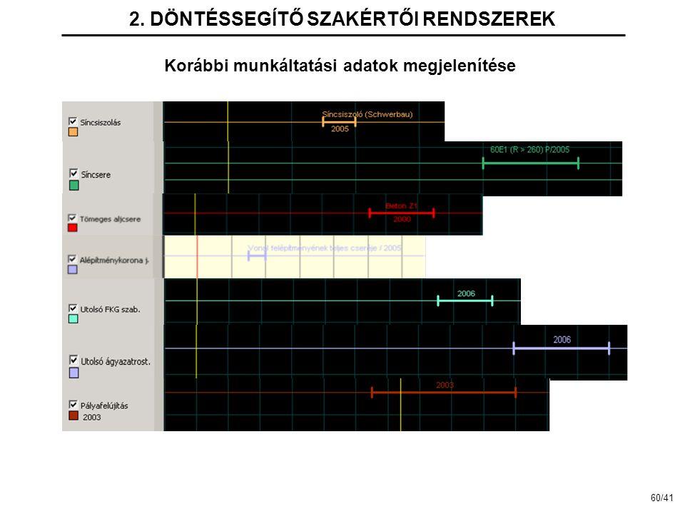 2. DÖNTÉSSEGÍTŐ SZAKÉRTŐI RENDSZEREK Korábbi munkáltatási adatok megjelenítése 60/41