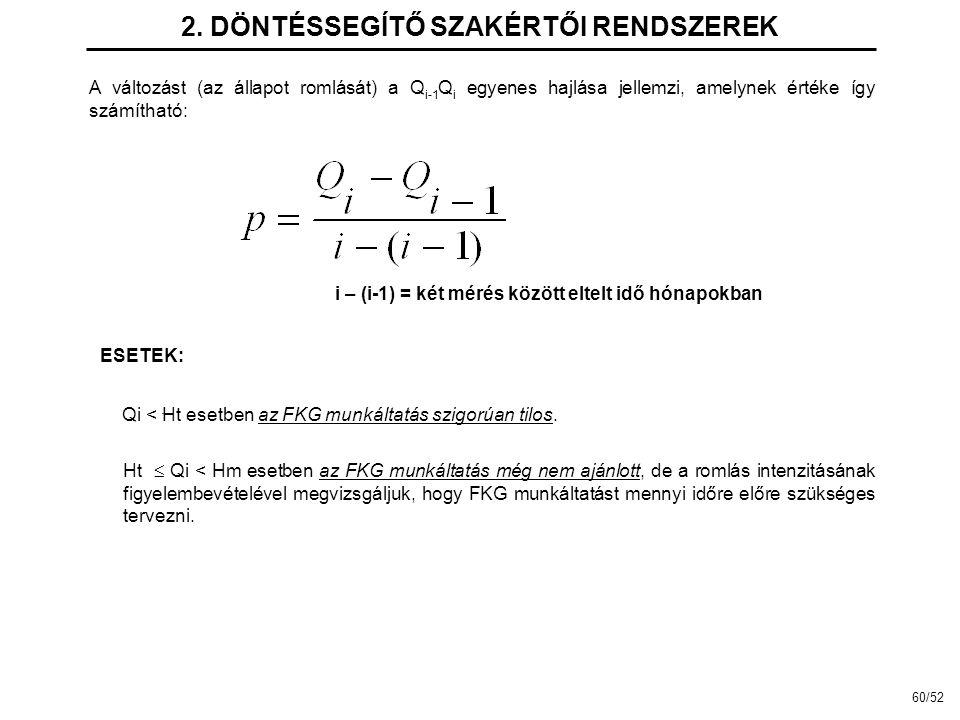 2. DÖNTÉSSEGÍTŐ SZAKÉRTŐI RENDSZEREK A változást (az állapot romlását) a Q i-1 Q i egyenes hajlása jellemzi, amelynek értéke így számítható:. i – (i-1