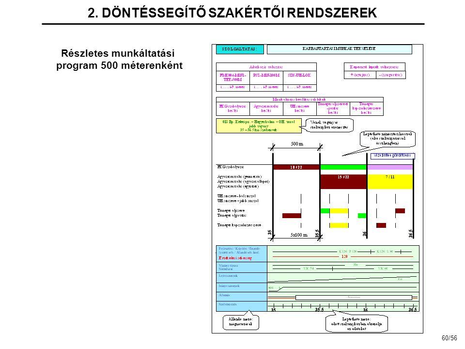 2. DÖNTÉSSEGÍTŐ SZAKÉRTŐI RENDSZEREK Részletes munkáltatási program 500 méterenként 60/56