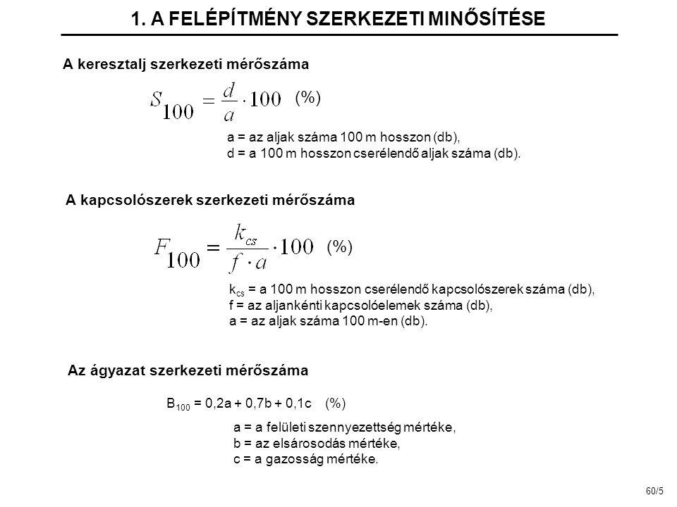 A keresztalj szerkezeti mérőszáma a = az aljak száma 100 m hosszon (db), d = a 100 m hosszon cserélendő aljak száma (db).