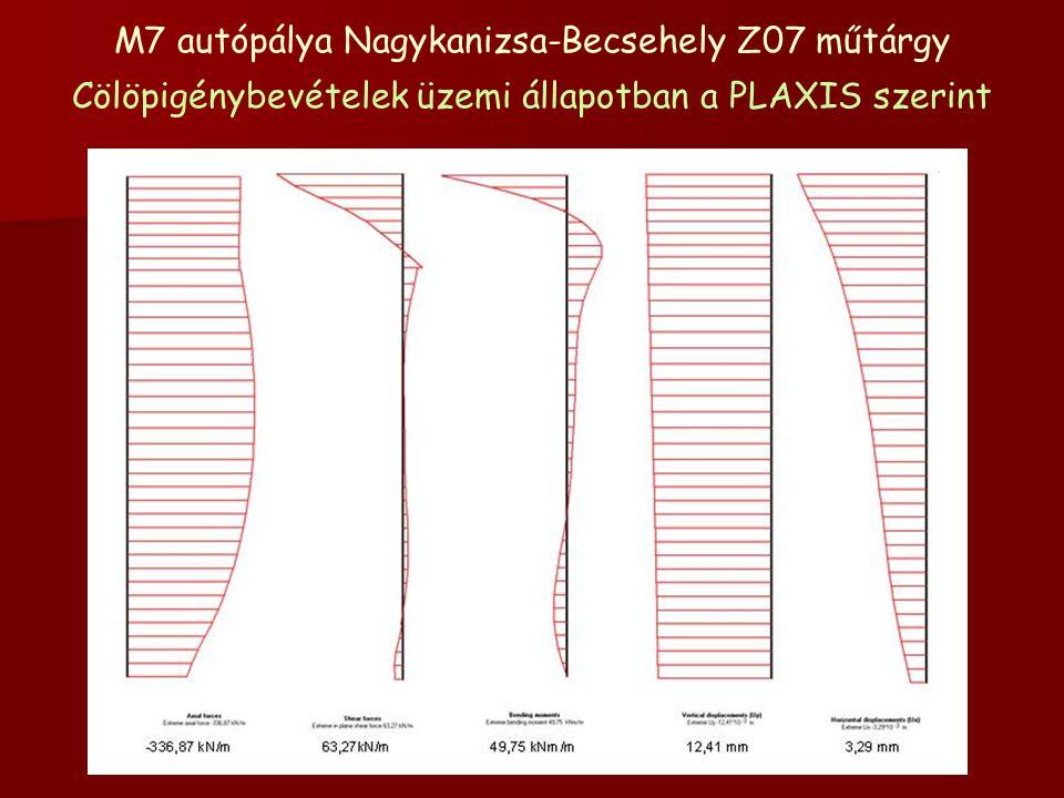M7 autópálya Nagykanizsa-Becsehely Z07 műtárgy Cölöpigénybevételek üzemi állapotban a PLAXIS szerint
