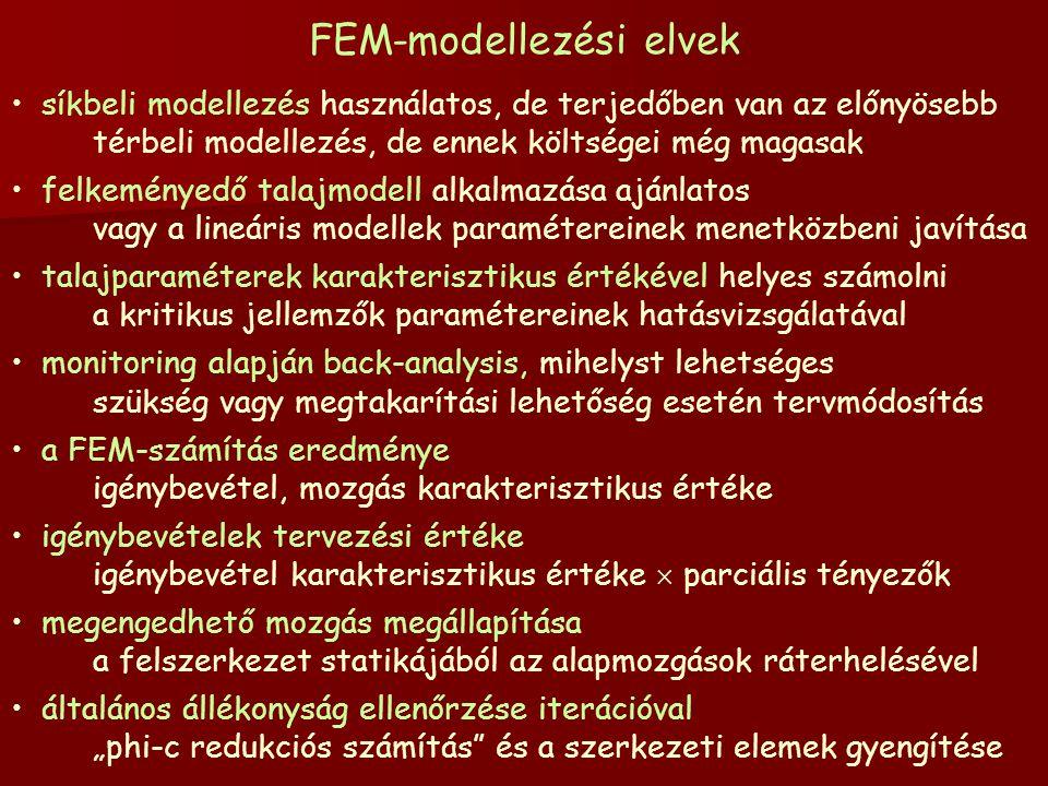 """FEM-modellezési elvek síkbeli modellezés használatos, de terjedőben van az előnyösebb térbeli modellezés, de ennek költségei még magasak felkeményedő talajmodell alkalmazása ajánlatos vagy a lineáris modellek paramétereinek menetközbeni javítása talajparaméterek karakterisztikus értékével helyes számolni a kritikus jellemzők paramétereinek hatásvizsgálatával monitoring alapján back-analysis, mihelyst lehetséges szükség vagy megtakarítási lehetőség esetén tervmódosítás a FEM-számítás eredménye igénybevétel, mozgás karakterisztikus értéke igénybevételek tervezési értéke igénybevétel karakterisztikus értéke  parciális tényezők megengedhető mozgás megállapítása a felszerkezet statikájából az alapmozgások ráterhelésével általános állékonyság ellenőrzése iterációval """"phi-c redukciós számítás és a szerkezeti elemek gyengítése"""