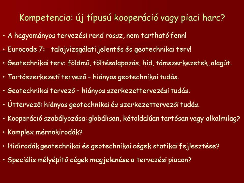 Kompetencia: új típusú kooperáció vagy piaci harc.