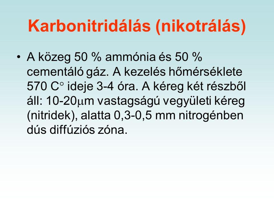 Nitridálás A nitridált kéreg vastagsága 0,2-0,8 mm, amelynek eléréséhez szükséges hőntartási idő 40-60 óra ammónia közegben. A nitrogén diffúziója köv