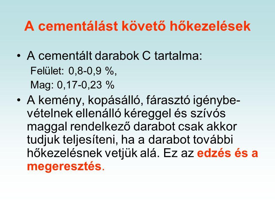 Cementáló eljárások A cementálás során az alkatrészt karbont leadó közegben 850-930 C , ma egyre magasabb gyakran 950-970 C  -on izzítjuk. A cementá