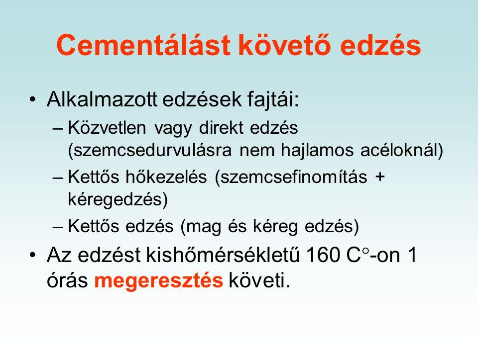 A cementálást követő hőkezelések A cementált darabok C tartalma: Felület: 0,8-0,9 %, Mag: 0,17-0,23 % A kemény, kopásálló, fárasztó igénybe- vételnek