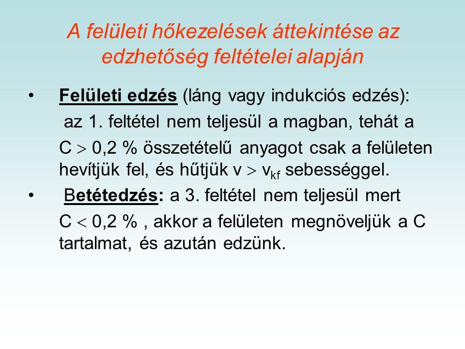 A felületi hőkezelések áttekintése az edzhetőség feltételei alapján A felületi edzések alapelve: az edzéshez szükséges 3 feltétel közül mindhárom, csa