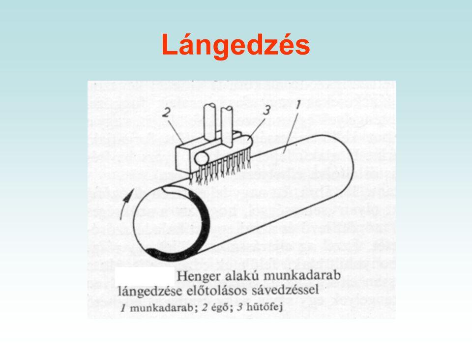 Lángedzés jellemzői Előnye:  egyszerű,  olcsó,  kis darabszám esetén is gazdaságos. Hátránya:  a kéregvastagság nem lehet kisebb, mint 1 mm  nem