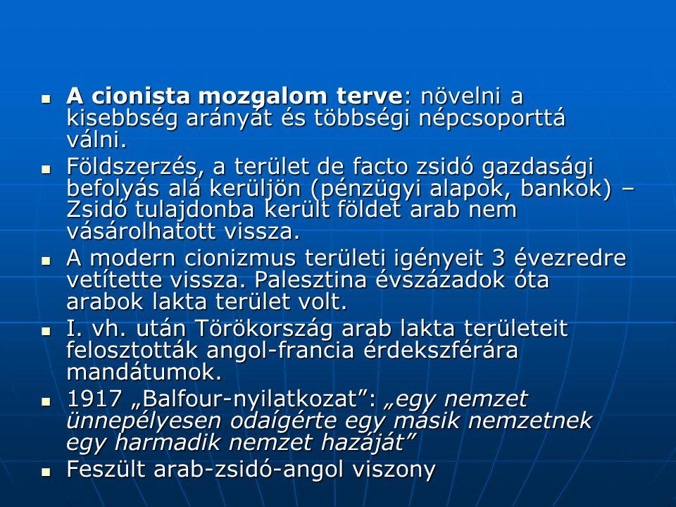 A cionista mozgalom terve: növelni a kisebbség arányát és többségi népcsoporttá válni. A cionista mozgalom terve: növelni a kisebbség arányát és többs