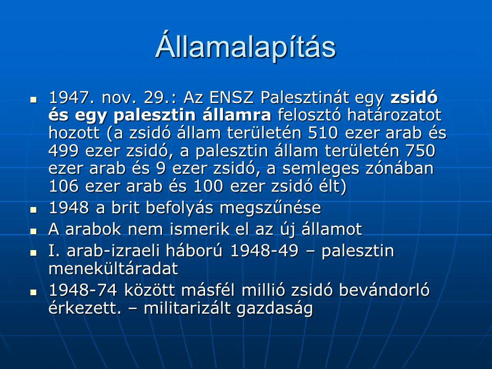 Államalapítás 1947. nov. 29.: Az ENSZ Palesztinát egy zsidó és egy palesztin államra felosztó határozatot hozott (a zsidó állam területén 510 ezer ara