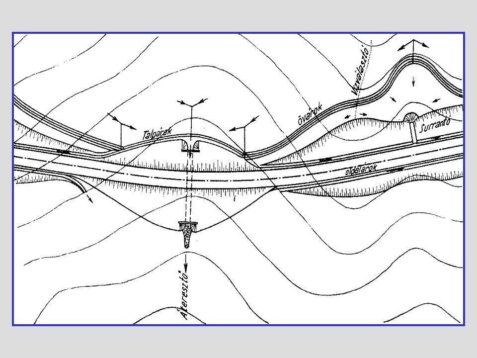 """Felszínalatti víztelenítés közlekedési pályák földművei mentén a földmű felé szivárgó vizek felfogása övszivárgóval vízszint csökkentése a rézsűkben kersztszivárgóval vízszintcsökkentés a pálya alatt oldalszivárgóval """"vízszintes drénező furatokkal"""