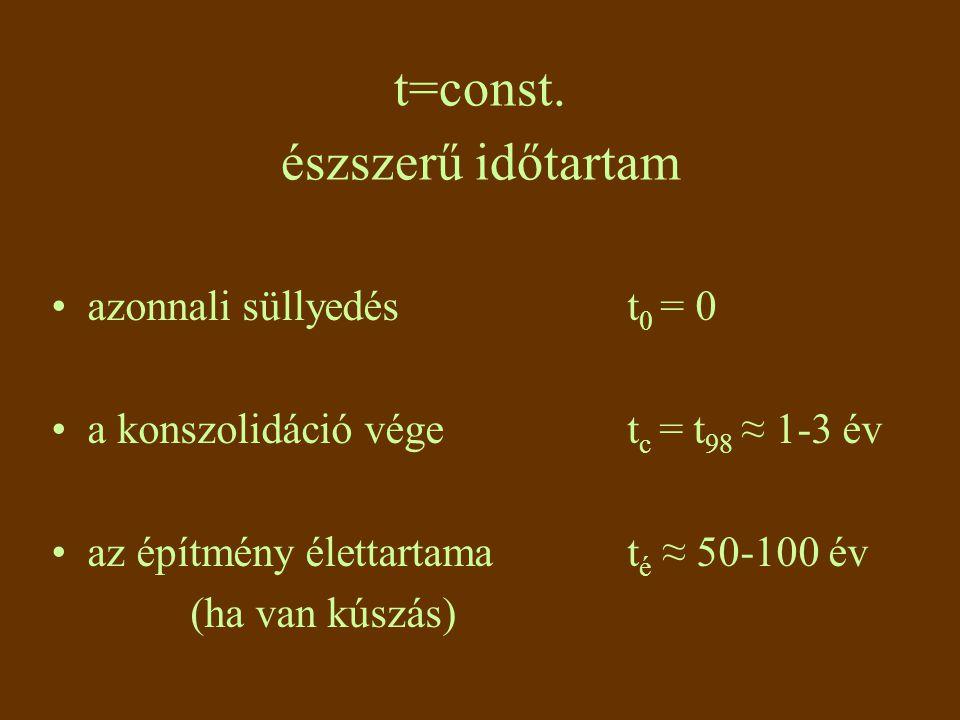 t=const.