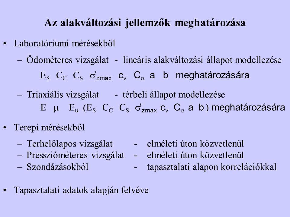 Az alakváltozási jellemzők meghatározása Laboratóriumi mérésekből –Ödométeres vizsgálat - lineáris alakváltozási állapot modellezése E S C C C S  ' zmax c v C   a b  meghatározására –Triaxiális vizsgálat - térbeli állapot modellezése E  u   E S C C C S  ' zmax c v C  a b   meghatározására Terepi mérésekből –Terhelőlapos vizsgálat - elméleti úton közvetlenül –Presszióméteres vizsgálat - elméleti úton közvetlenül –Szondázásokból - tapasztalati alapon korrelációkkal Tapasztalati adatok alapján felvéve