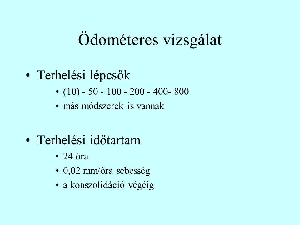 Ödométeres vizsgálat Terhelési lépcsők (10) - 50 - 100 - 200 - 400- 800 más módszerek is vannak Terhelési időtartam 24 óra 0,02 mm/óra sebesség a konszolidáció végéig