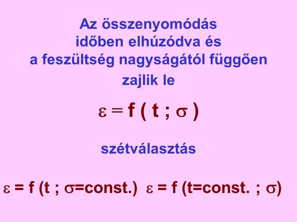Az összenyomódás időben elhúzódva és a feszültség nagyságától függően zajlik le  = f ( t ;  ) szétválasztás  = f (t ;  =const.)  = f (t=const.