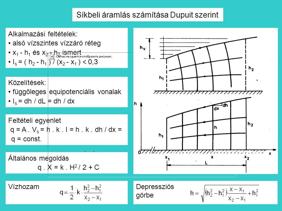 Síkbeli áramlás számítása Dupuit szerint Alkalmazási feltételek: alsó vízszintes vízzáró réteg x 1 - h 1 és x 2 - h 2 ismert I s = ( h 2 - h 1 ) / (x