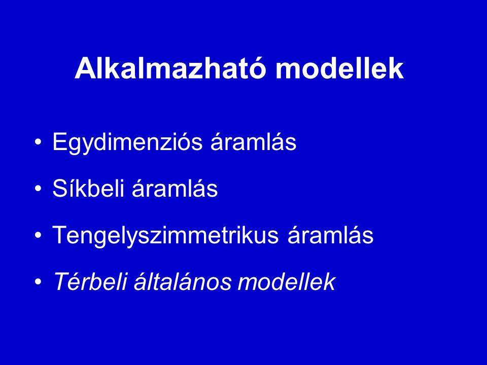Alkalmazható modellek Egydimenziós áramlás Síkbeli áramlás Tengelyszimmetrikus áramlás Térbeli általános modellek