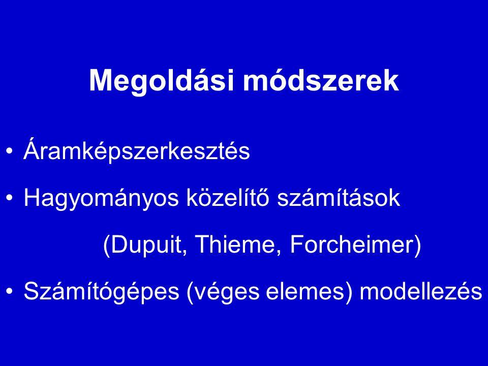 Megoldási módszerek Áramképszerkesztés Hagyományos közelítő számítások (Dupuit, Thieme, Forcheimer) Számítógépes (véges elemes) modellezés