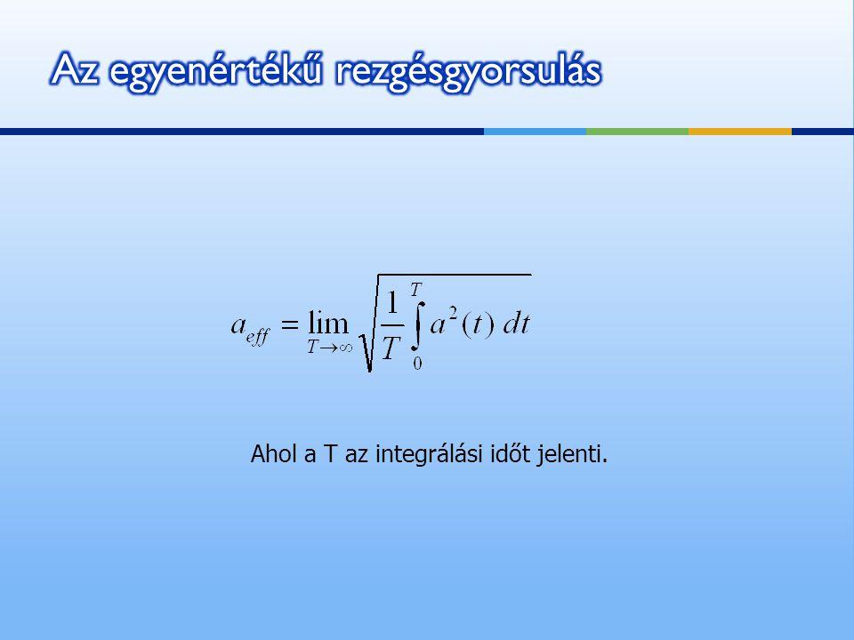 Ahol a T az integrálási időt jelenti.