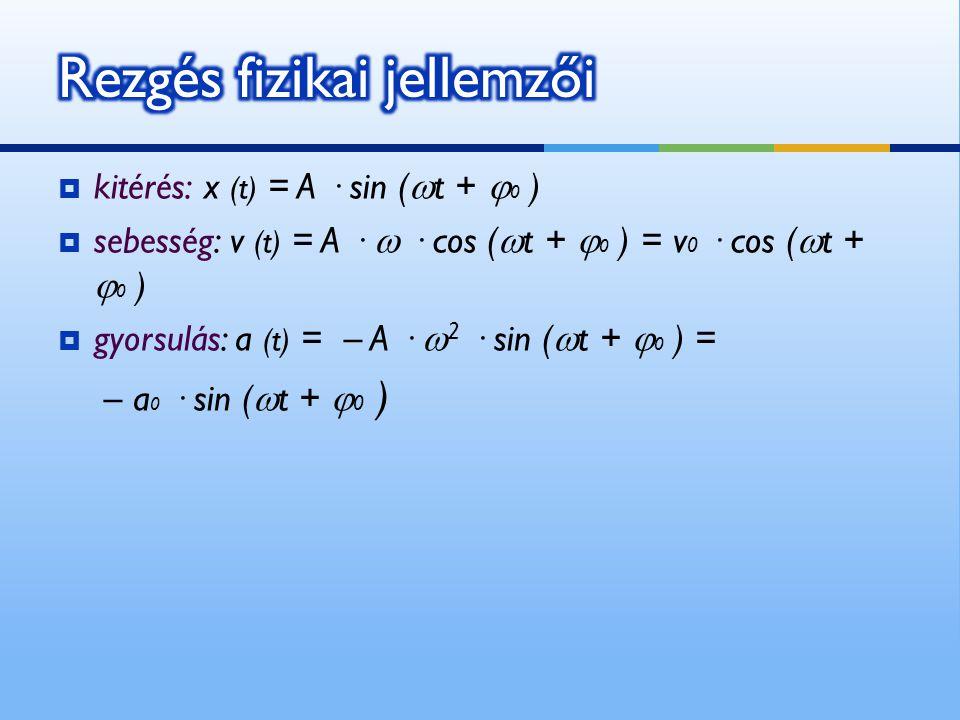  kitérés: x (t) = A · sin (  t +  0 )  sebesség: v (t) = A ·  · cos (  t +  0 ) = v 0 · cos (  t +  0 )  gyorsulás: a (t) = – A ·  2 · sin (  t +  0 ) = – a 0 · sin (  t +  0 )
