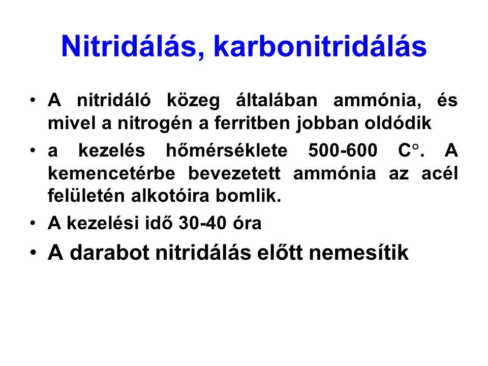 Nitridálás, karbonitridálás A nitridáló közeg általában ammónia, és mivel a nitrogén a ferritben jobban oldódik a kezelés hőmérséklete 500-600 C .