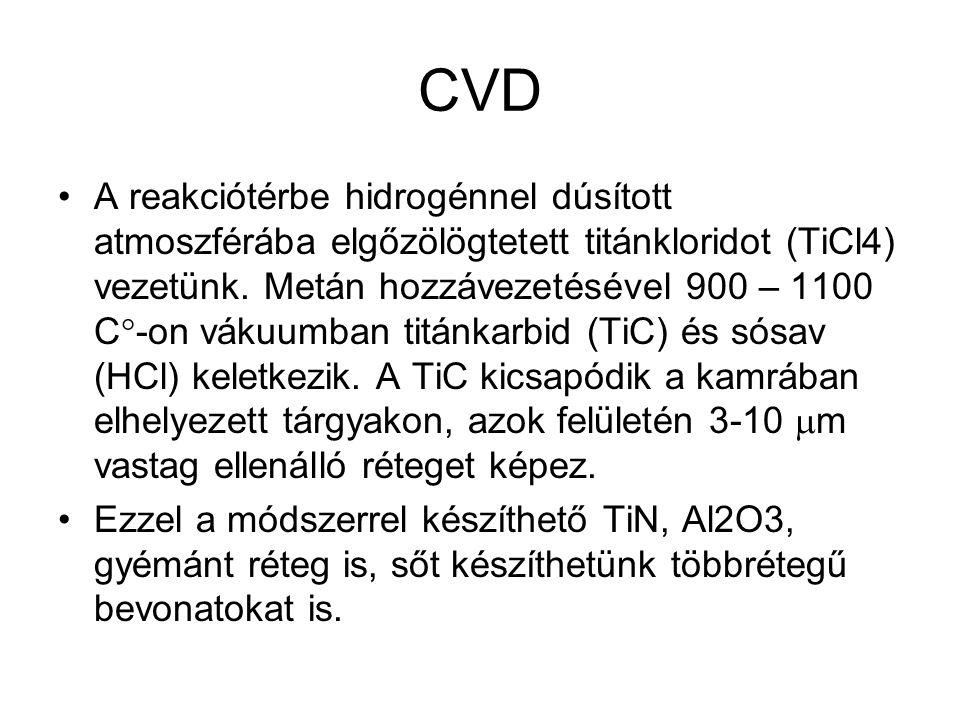 CVD A reakciótérbe hidrogénnel dúsított atmoszférába elgőzölögtetett titánkloridot (TiCl4) vezetünk.