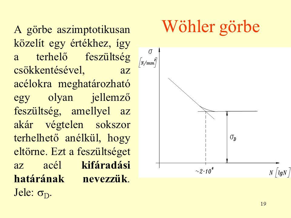 19 Wöhler görbe A görbe aszimptotikusan közelít egy értékhez, így a terhelő feszültség csökkentésével, az acélokra meghatározható egy olyan jellemző feszültség, amellyel az akár végtelen sokszor terhelhető anélkül, hogy eltörne.