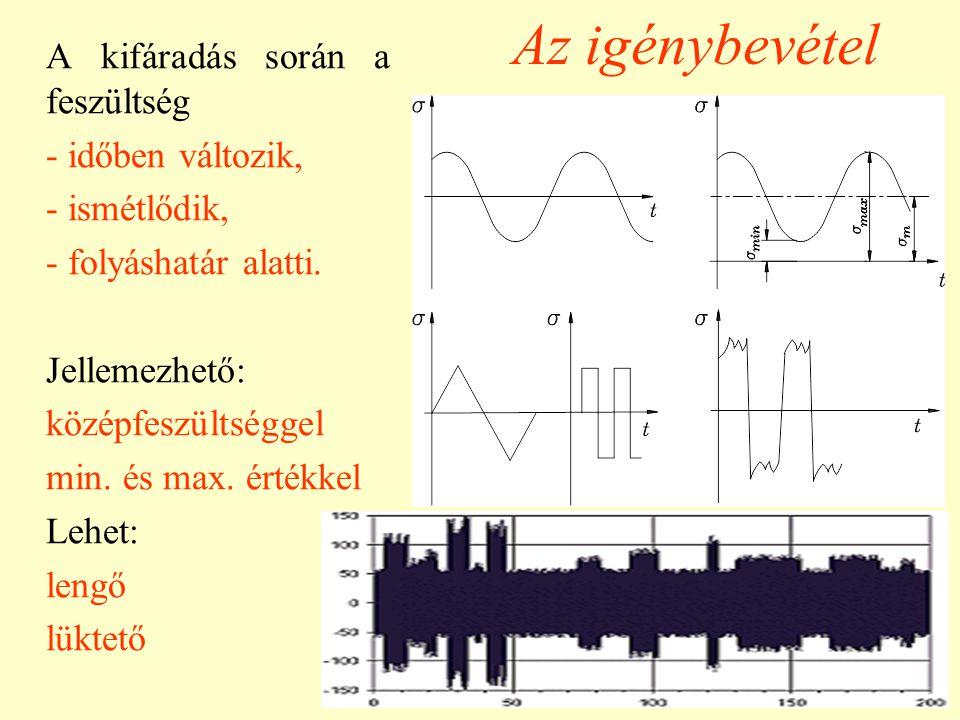 4 Az igénybevétel A kifáradás során a feszültség - időben változik, - ismétlődik, - folyáshatár alatti. Jellemezhető: középfeszültséggel min. és max.